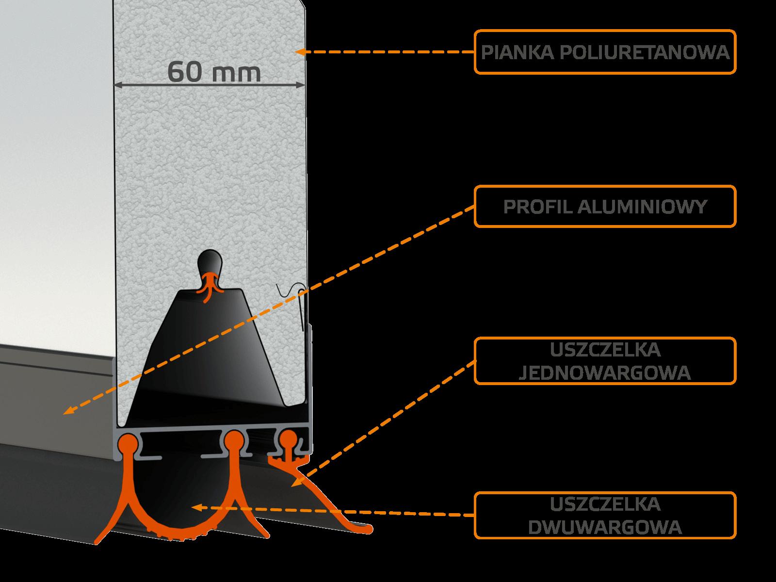 zdjecia_infografika_2