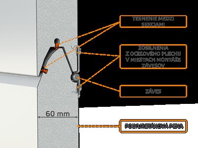 zdjecia_infografika_10062014-2a_SK