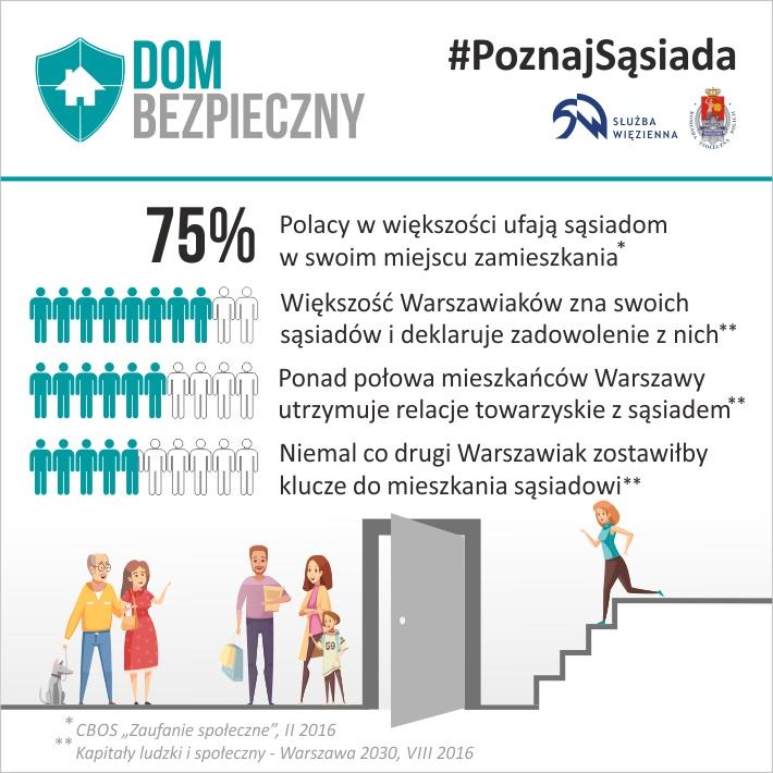inforgrafikaDomBezpieczny